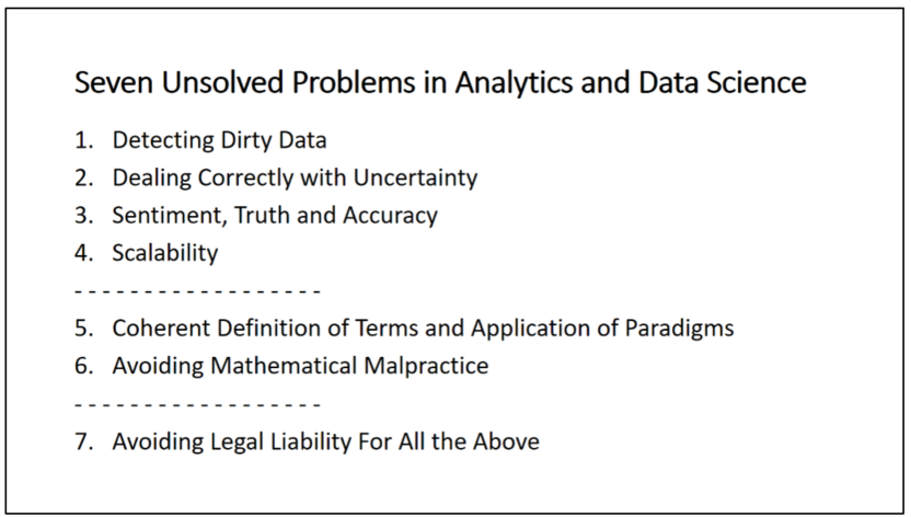 List of Unsolved Data Problems